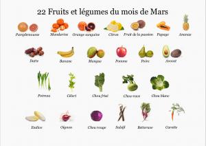 fruits et légumes de mars recommandations les fées lucioles